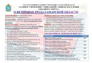 Льготы Ветеранам Труда Самарской Области В 2020 Году