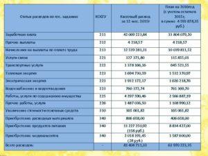 2020 340 статья расходов для тиражирования