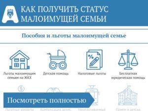 Как Стать Малоимущим В Москве