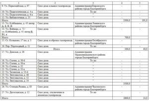 Администрация нягань жилищная политика график сноса