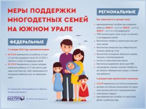 Льготы Для Многодетной Семьи Челябинск