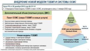 Какие Стоматологические Услуги Входят В Омс В 2020 Году