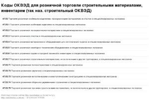 Код Оквэд 2020 Продажа Пиломатериала В Неспециализированных Магазинах