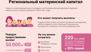Какие Выплаты Положены В Московской Области Детям В 2020 Году И Приемным