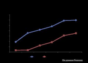 Миграционная статистика россии 2020
