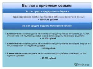 Каковы Выплаты Приемным Родителям В Московской Области
