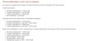 Какие Льготы У Инвалида 1 Группы В Беларуси В 2020 Году