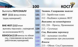 Квр 130 Какой Косгу Для Бюджетных Учреждений