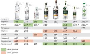 Во сколько заканчивают продавать алкоголь в сети магазинов дикси в москве