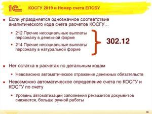 Косгу Пени За Электроэнергию В 2020 Году
