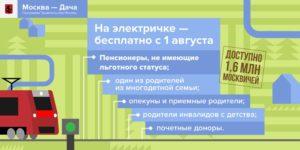 Как Оформить Бесплатный Проезд На Электричке Пенсионеру