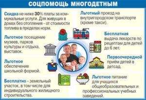 Многодетная семья льготы на получение квартиры в спб