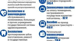 Кировская Область Ветеран Труда Льготы
