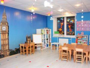 Стоимость детского сада в спб с 2020