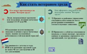 Какой Стаж Нужен Для Ветерана Труда В Новосибирской Области С 2020