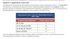 Ндфл 30 процентов в каких случаях для иностранцев