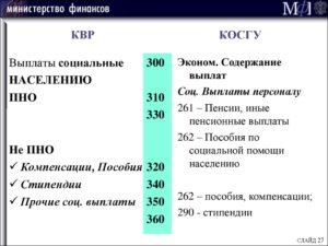 Квр 119 Косгу 226 Расшифровка В 2020 Году Для Бюджетных Учреждений