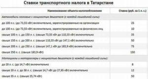 Онлайн Калькулятор Транспортного Налога 2020 В Республике Удмуртия
