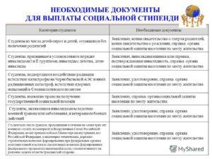 Оформление Социальной Стипендии Для Студентов Список Документов