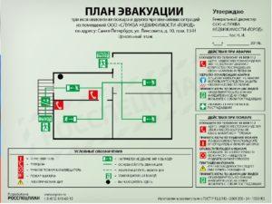 План Эвакуации Амортизационная Группа