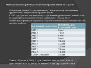 Минимальная Пенсия По Инвалидности 3 Группы В 2020 Году Без Трудового Стажа