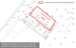 Границы земельного участка по юридическим документам или по фактическому пользованию