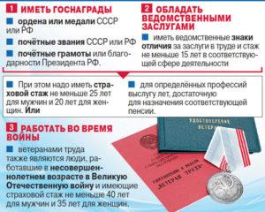 Получить Ветерана Труда По Трудовому Стажу Без Наград В Москве 2020