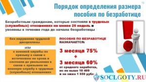 Пособие По Безработице С 1 Января 2020 Года Оренбург