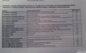 Медкомиссия для педагогов список врачей