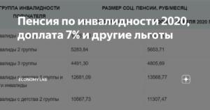 Пенсия По Инвалидности В Москве Городская Надбавка В 2020